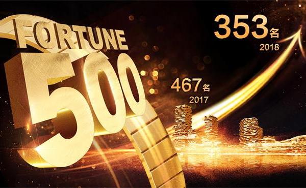 《财富》世界500强最新榜单出炉!碧桂园排名大幅攀升114位